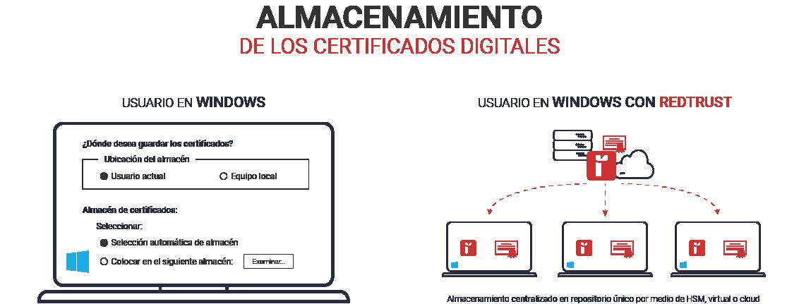 almacenamiento-certificado-digital-windows-redtrust